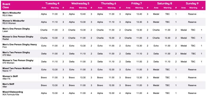 Schedule Hyeres